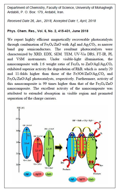 Fabrication of Magnetically Recoverable Nanocomposites by Combination of Fe3O4/ZnO with AgI and Ag2CO3: Substantially Enhanced Photocatalytic Activity under Visible Light