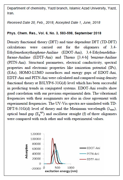 Structural and Electronic Properties of Novel π-Conjugated Aniline-based Oligomers: A Computational Study