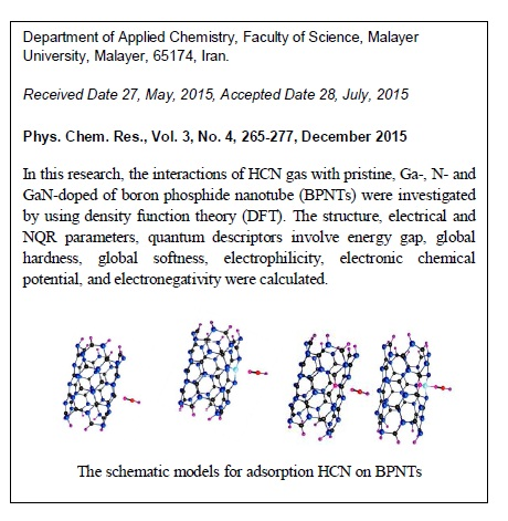 The Interaction of HCN Gas on the Surface of Pristine, Ga, N and GaN-Doped (4,4) Armchair Models of BPNTs: A Computational Approach
