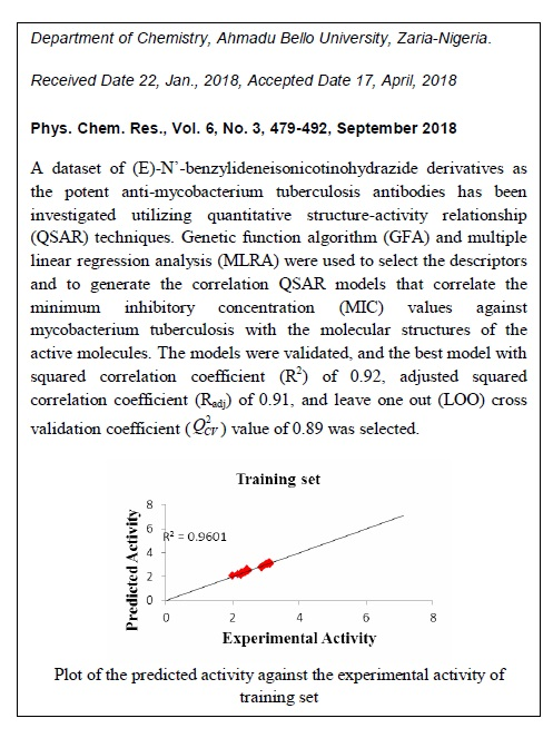 A Novel QSAR Model for the Evaluation and Prediction of (E)-N'-Benzylideneisonicotinohydrazide Derivatives as the Potent Anti-mycobacterium Tuberculosis Antibodies Using Genetic Function Approach