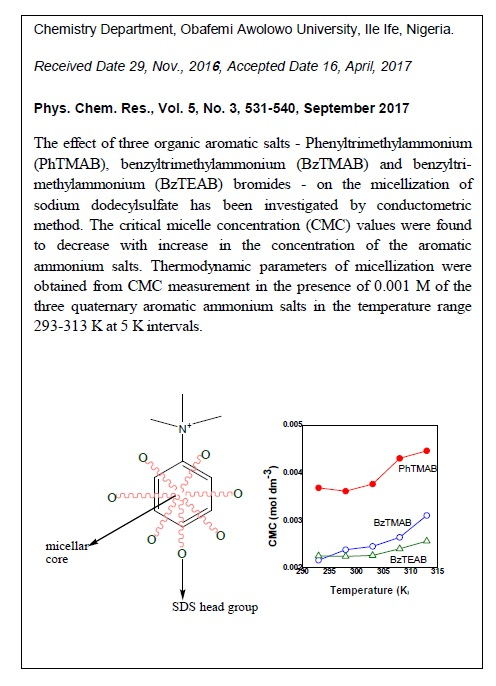 Conductometric Study of the Thermodynamics of Micellization of Sodium dodecylsulfate (SDS) in the Presence of Some Aromatic Ammonium Salts
