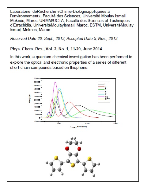 The DFT chemical investigations of optoelectronic and photovoltaic properties of short-chain conjugated molecules