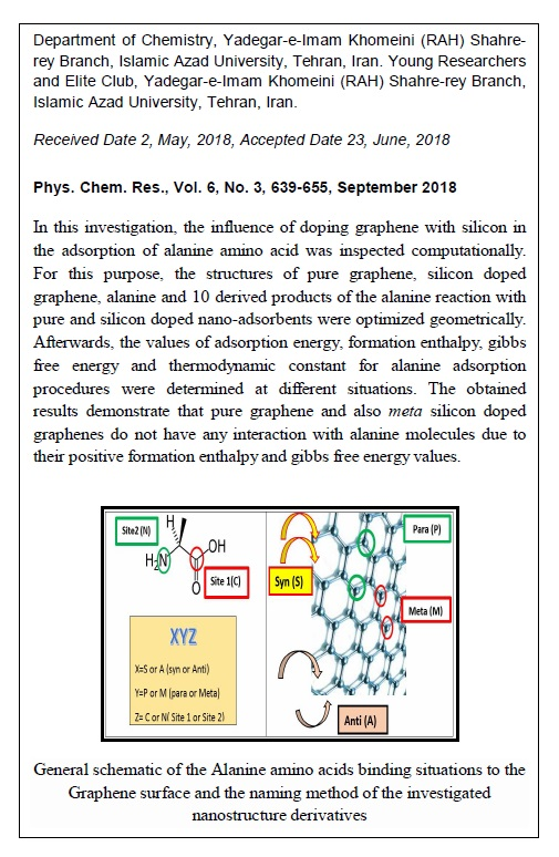 Investigating the Effect of Doping Graphene with Silicon in the Adsorption of Alanine by Density Functional Theory