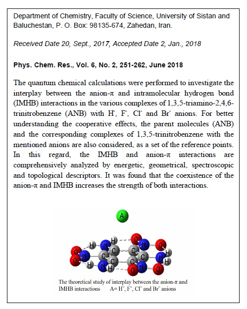 Anion˗π and Intramolecular Hydrogen Bond Interactions in the Various Complexes of 1,3,5-Triamino-2,4,6-trinitrobenzene with H-, F-, Cl- and Br- Anions