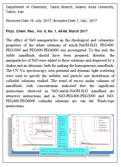 Magnetorheological and Volumetric Properties of Starch and Polyethylene Glycol Solutions in the Presence of NiO Nanoparticles