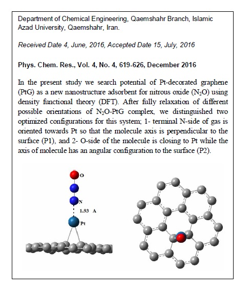 DFT Study of Nitrous Oxide Adsorption on the Surface of Pt-Decorated Graphene