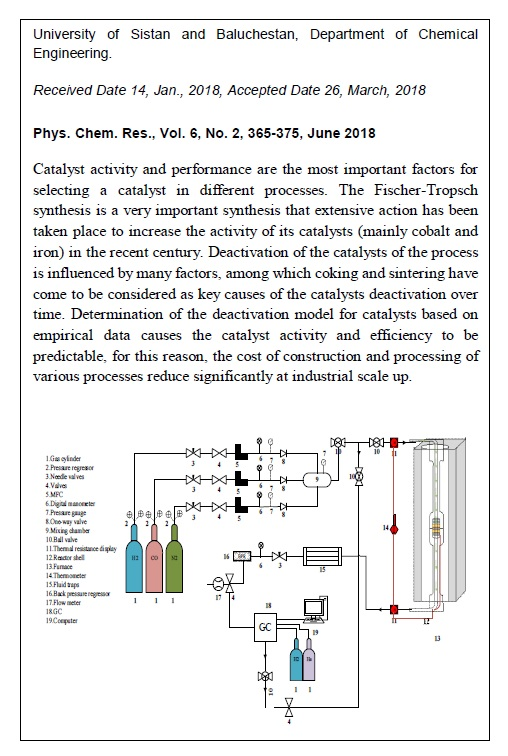Determination of the Deactivation Model of Iron-potassium/γ-Al2O3 Catalyst in a Fixed Bed Reactor