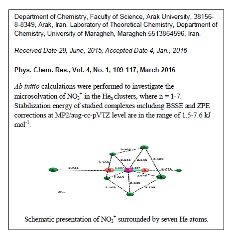 Microsolvation of NO2+ in Helium: An Ab Initio Study on NO2+-Hen Clusters (n ≤ 7)