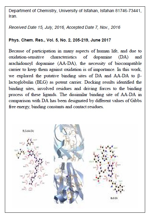 Putative Binding Sites of Dopamine and Arachidonoyl Dopamine to Beta-lactoglobulin: A Molecular Docking and Molecular Dynamics Study
