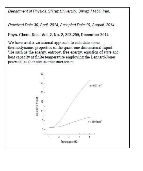 Calculation of Thermodynamic Properties of the Quasi-one Dimensional Liquid 3He at Finite Temperature