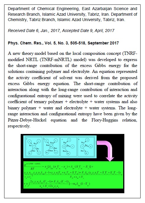 Modeling the Thermodynamic Properties of Solutions Containing Polymer and Electrolyte with New Local Composition Model