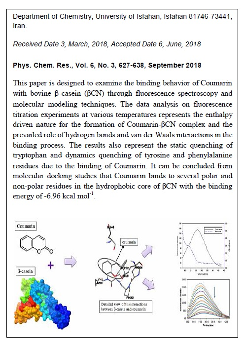 Exploring the Interaction Mechanism of Coumarin with Bovine β-Casein: Spectrofluorometric and Molecular Modeling Studies